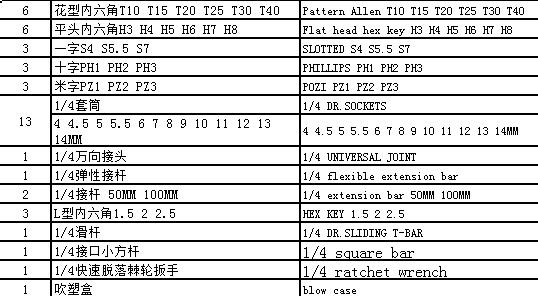 TOO58752                                  - 46 PCS SET                                  - Tool                                 ....156211
