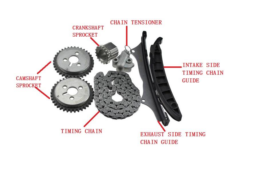 TCK63771                                  - N300 , N200 [B12]                                  - Timing Chain Repair kit                                 ....162655
